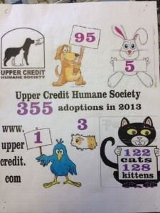 355 animals found homes in 2013 through the Upper Credit Humane Society!